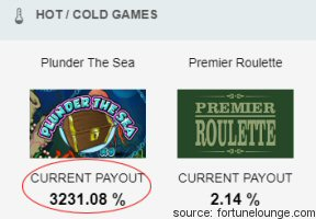 Plunder the Sea Online Scratch Ticket paying 3231% Actual RTP